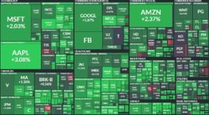 top companies